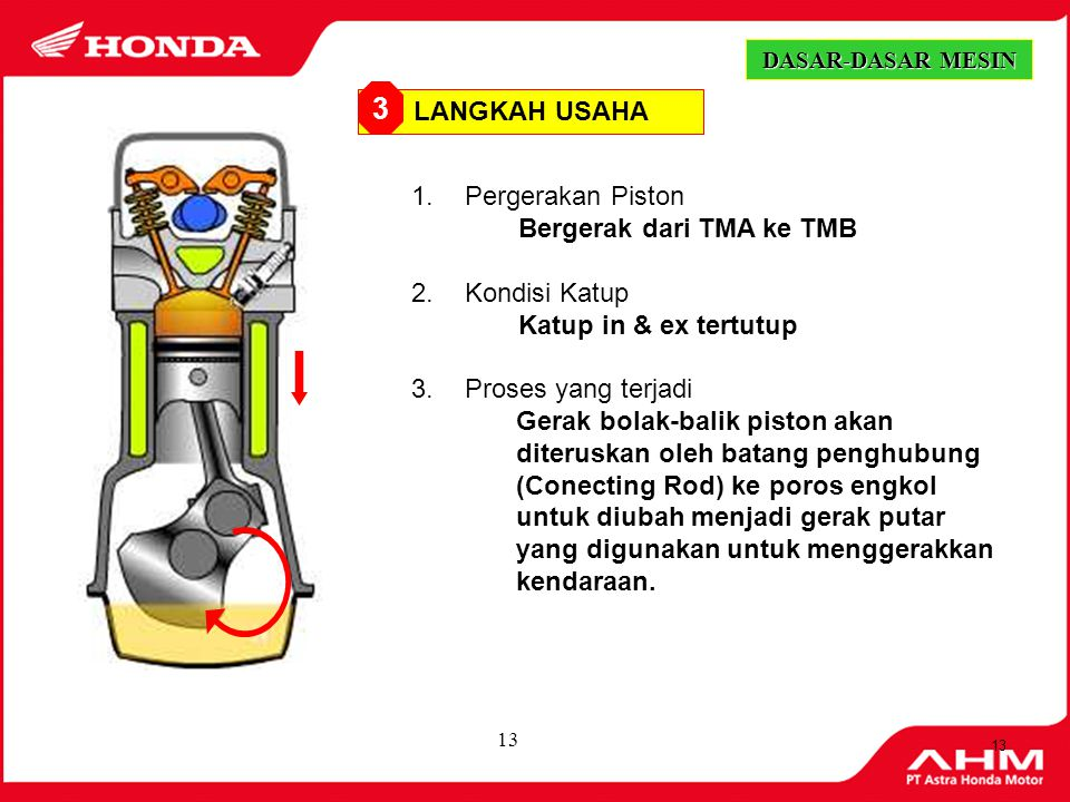 12 LANGKAH KOMPRESI 2 1.Pergerakan Piston Bergerak dari TMB ke TMA 2.Kondisi Katup Katup in & ex tertutup 3.Proses yang terjadi - Gas campuran bensin dan udara dikompresikan hingga mencapai tekanan dan suhu yang tinggi.