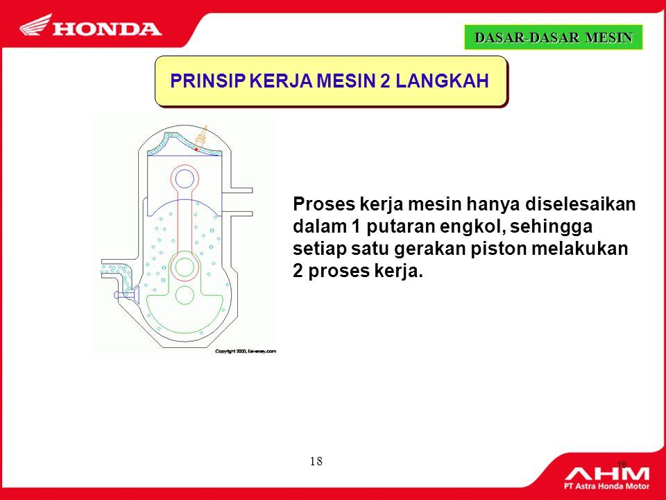 17 Setengah putaran kedua atau 360º, piston bergerak dari TMA ke TMB. Di Atas Piston  Terjadi Langkah Usaha dan Buang Di Bawah Piston  Langkah Bilas