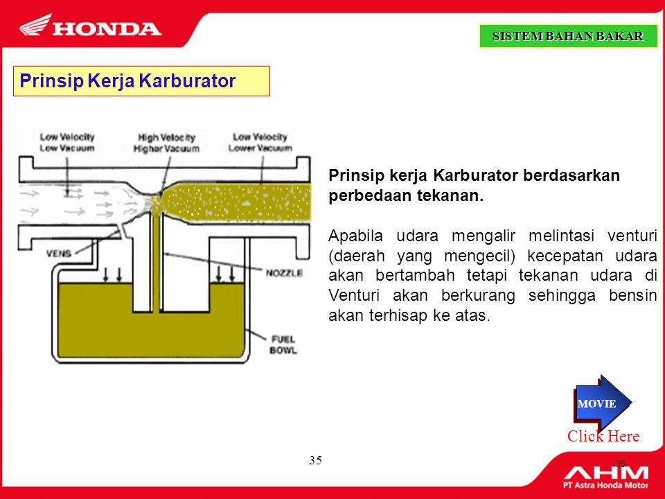 34 Prinsip Kerja Karburator  Tekanan Atmosfir Tekanan udara di sekitar kita.