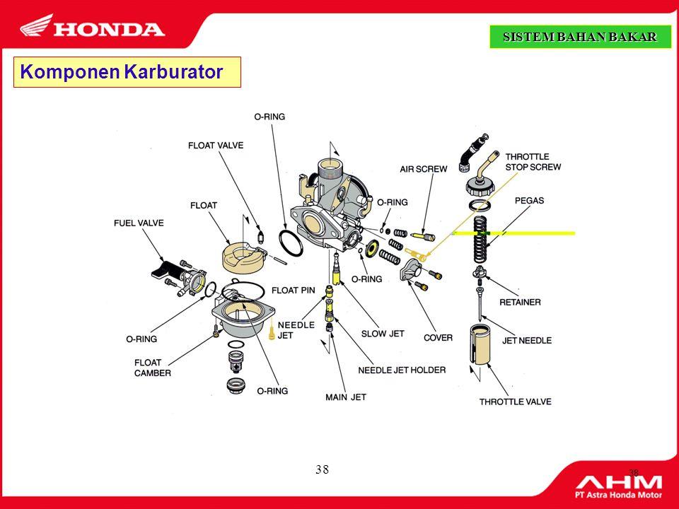 37 Prinsip Kerja Karburator Tipe Katup Gas (Throttle Valve) :  Piston Valve Katup gas bentuk piston yang naik turun membentuk venturi dan digerakkan langsung oleh kabel gas.