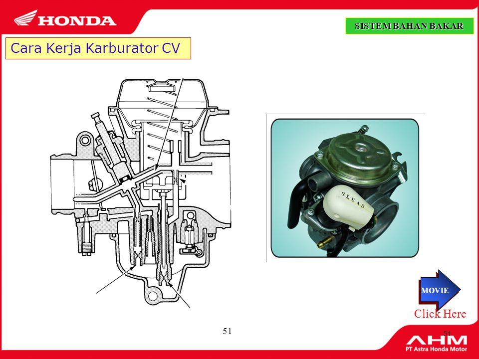 50 Cara Kerja Auto by Starter Saat menStart-mesin: Pada saat menghidupkan mesin, starter valve akan tertarik ke dalam oleh thermowax (mesin dalam keadaan dingin).