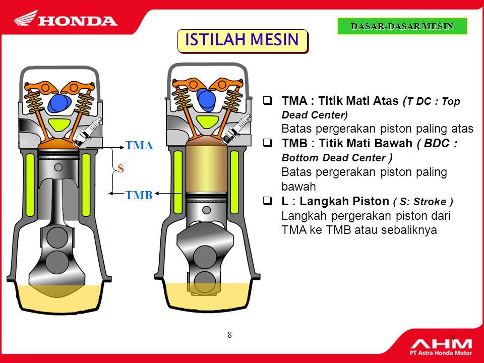 8 8 ISTILAH MESIN  TMA : Titik Mati Atas ( T DC : Top Dead Center) Batas pergerakan piston paling atas  TMB : Titik Mati Bawah ( BDC : Bottom Dead Center ) Batas pergerakan piston paling bawah  L : Langkah Piston ( S: Stroke ) Langkah pergerakan piston dari TMA ke TMB atau sebaliknya TMA TMB S DASAR-DASAR MESIN
