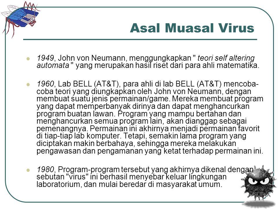 Asal Muasal Virus  1949, John von Neumann, menggungkapkan