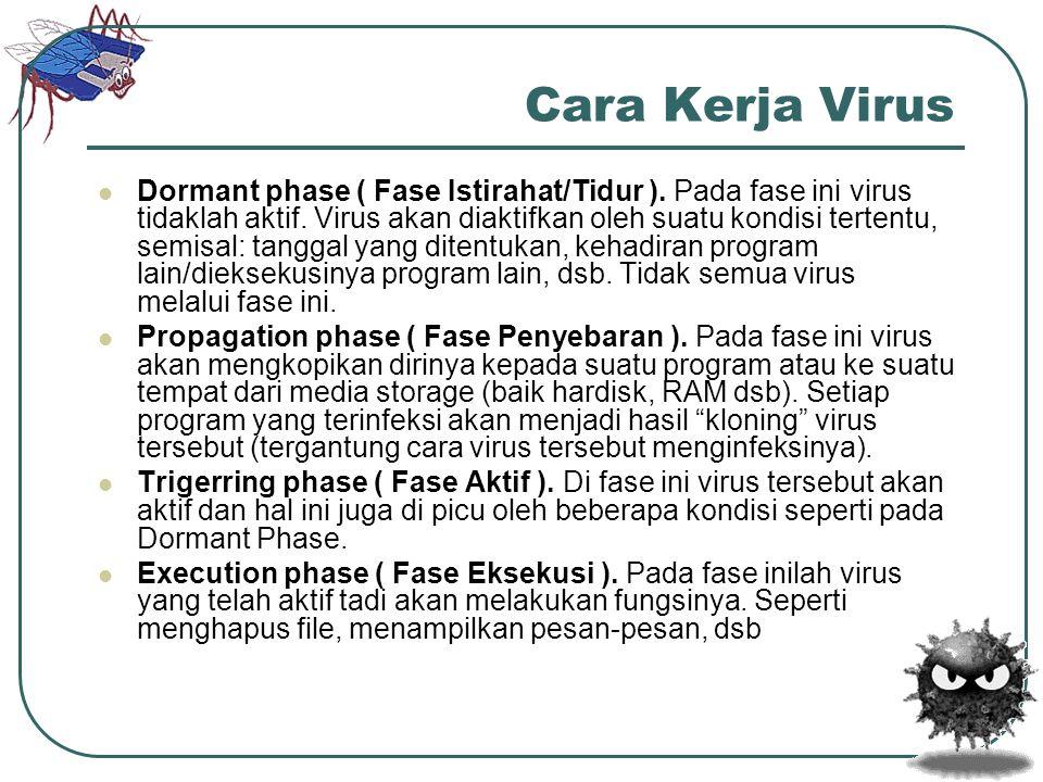 Cara Kerja Virus  Dormant phase ( Fase Istirahat/Tidur ). Pada fase ini virus tidaklah aktif. Virus akan diaktifkan oleh suatu kondisi tertentu, semi