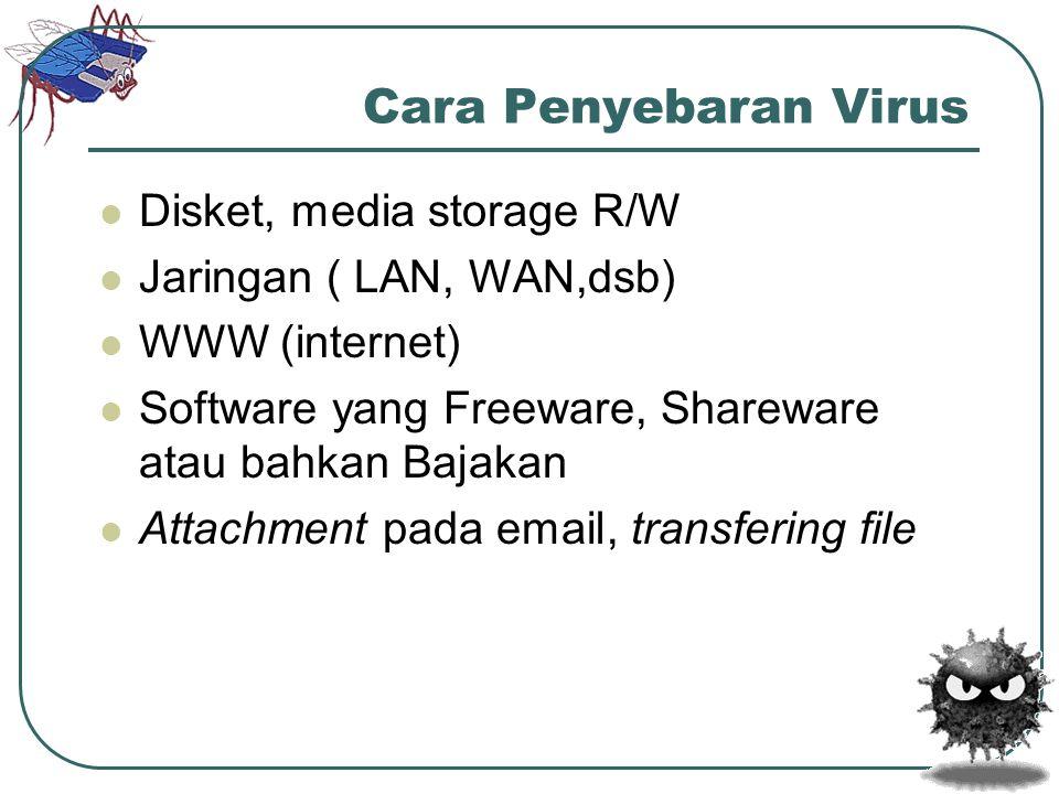 Cara Penyebaran Virus  Disket, media storage R/W  Jaringan ( LAN, WAN,dsb)  WWW (internet)  Software yang Freeware, Shareware atau bahkan Bajakan