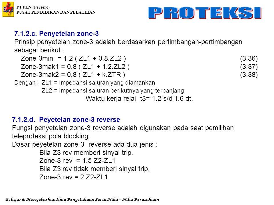 PT PLN (Persero) PUSAT PENDIDIKAN DAN PELATIHAN Belajar & Menyebarkan Ilmu Pengetahuan Serta Nilai – Nilai Perusahaan 7.1.2.a. Penyetelan Zone-1 Denga