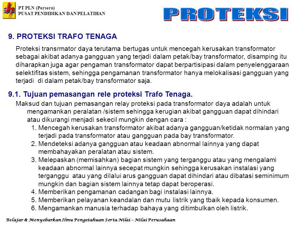 PT PLN (Persero) PUSAT PENDIDIKAN DAN PELATIHAN Belajar & Menyebarkan Ilmu Pengetahuan Serta Nilai – Nilai Perusahaan Jenis/pola proteksi busbar banya