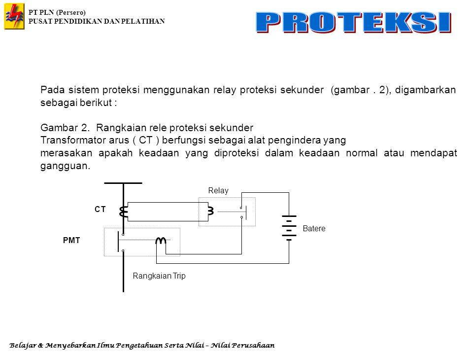 PT PLN (Persero) PUSAT PENDIDIKAN DAN PELATIHAN Belajar & Menyebarkan Ilmu Pengetahuan Serta Nilai – Nilai Perusahaan CT Batere Relay Rangkaian Trip PMT Pada sistem proteksi menggunakan relay proteksi sekunder (gambar.