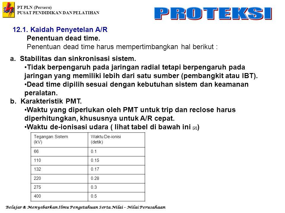 PT PLN (Persero) PUSAT PENDIDIKAN DAN PELATIHAN Belajar & Menyebarkan Ilmu Pengetahuan Serta Nilai – Nilai Perusahaan Saluran udara tegangan tinggi (S