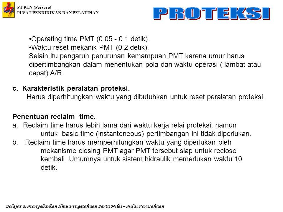 PT PLN (Persero) PUSAT PENDIDIKAN DAN PELATIHAN Belajar & Menyebarkan Ilmu Pengetahuan Serta Nilai – Nilai Perusahaan 12.1. Kaidah Penyetelan A/R Pene