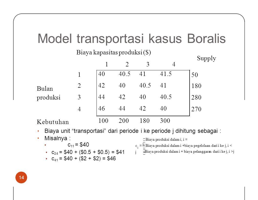 """Modeltransportasi kasus Biaya kapasitas produksi ($) Boralis Supply 1234 123123 50 180 280 Bulan produksi 4 270 100200180300 Kebutuhan Biaya unit """"tra"""