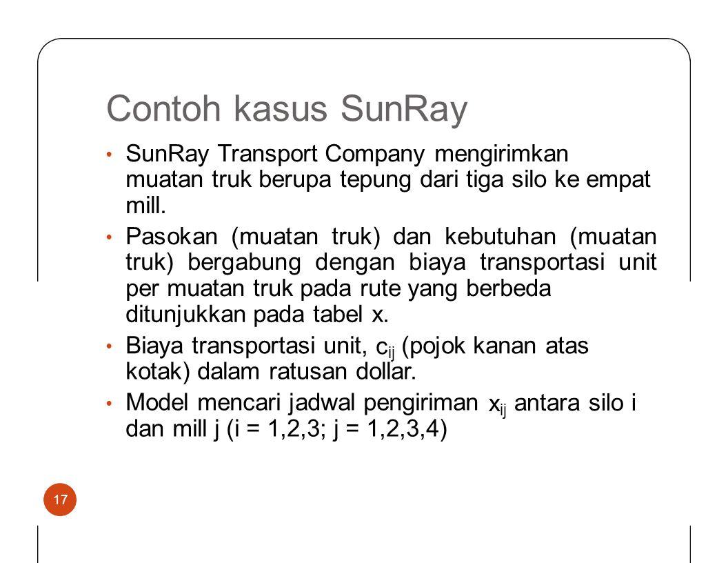 Contoh kasusSunRay SunRay Transport Company mengirimkan muatan truk berupa tepung dari tiga silo ke empat mill. Pasokan (muatan truk) dan kebutuhan (m