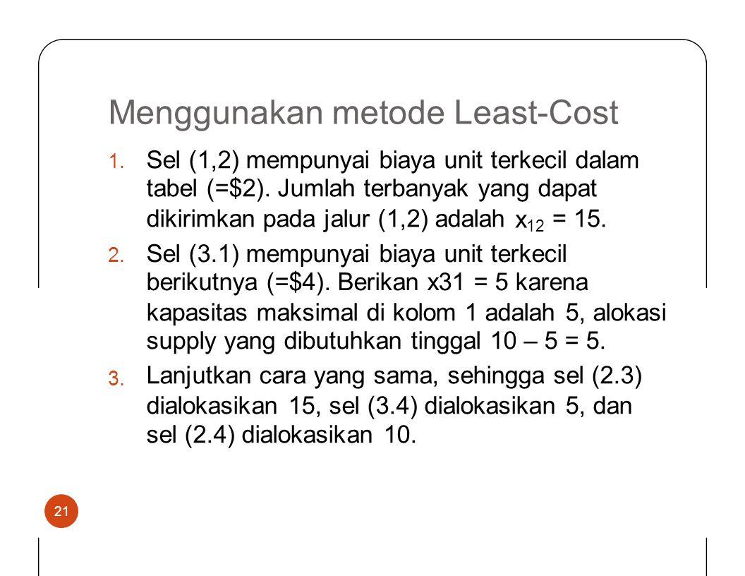 Menggunakan metode Least-Cost Sel (1,2) mempunyai biaya unit terkecil dalam tabel (=$2). Jumlah terbanyak yang dapat 1.1. dikirimkan pada jalur (1,2)