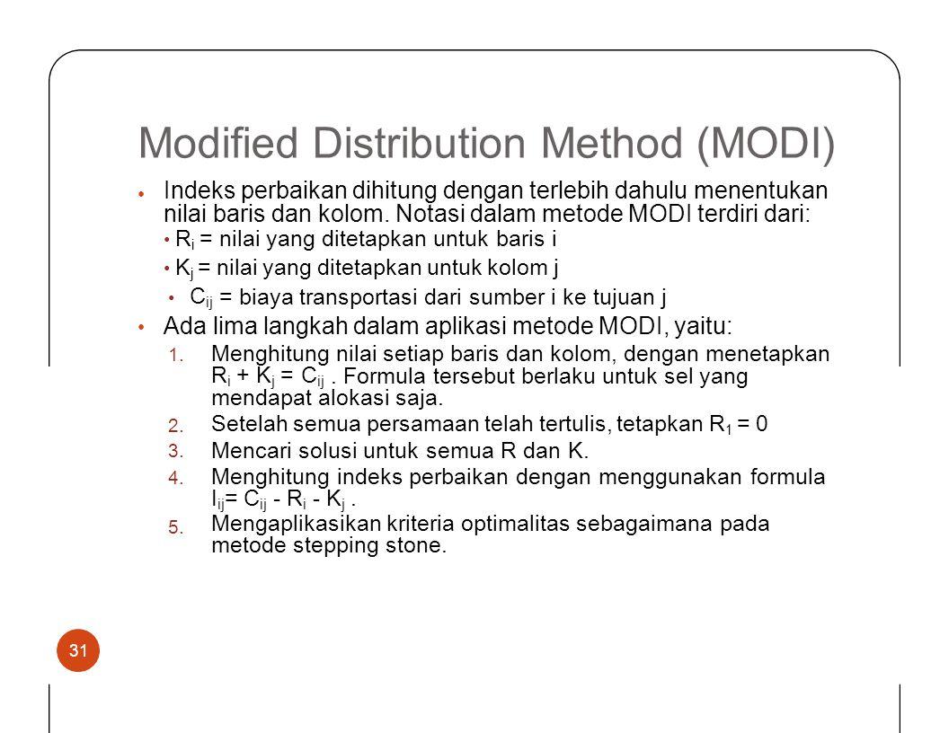 Modified Distribution Method (MODI) Indeks perbaikan dihitung dengan terlebih dahulu menentukan nilai baris dan kolom. Notasi dalam metode MODI terdir