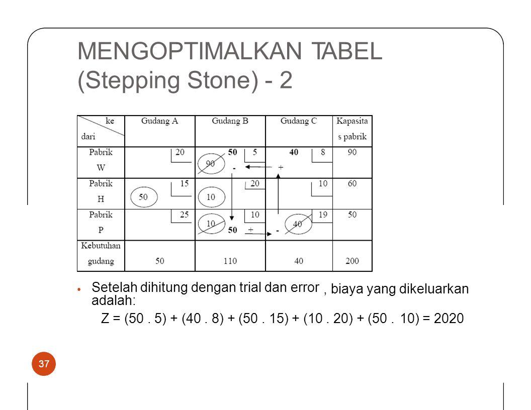 MENGOPTIMALKANTABEL (SteppingStone)-2 Setelah dihitung dengan trial dan error adalah:, biaya yangdikeluarkan • Z = (50. 5) + (40. 8) + (50. 15) + (10.