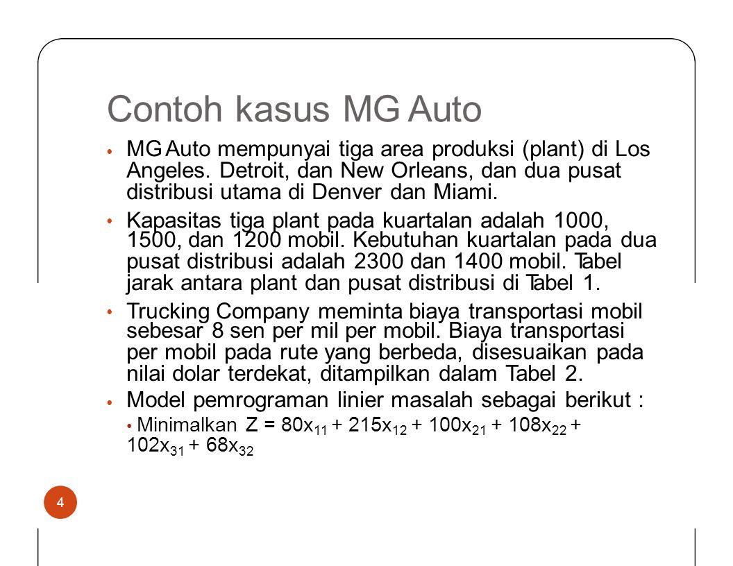 Contoh kasusMG Auto MG Auto mempunyai tiga area produksi (plant) di Los Angeles. Detroit, dan New Orleans, dan dua pusat distribusi utama di Denver da