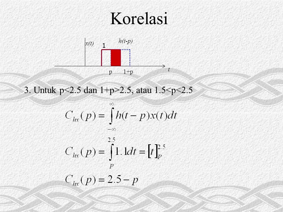 Korelasi 1 t 1+pp x(t) h(t-p) 3. Untuk p 2.5, atau 1.5<p<2.5