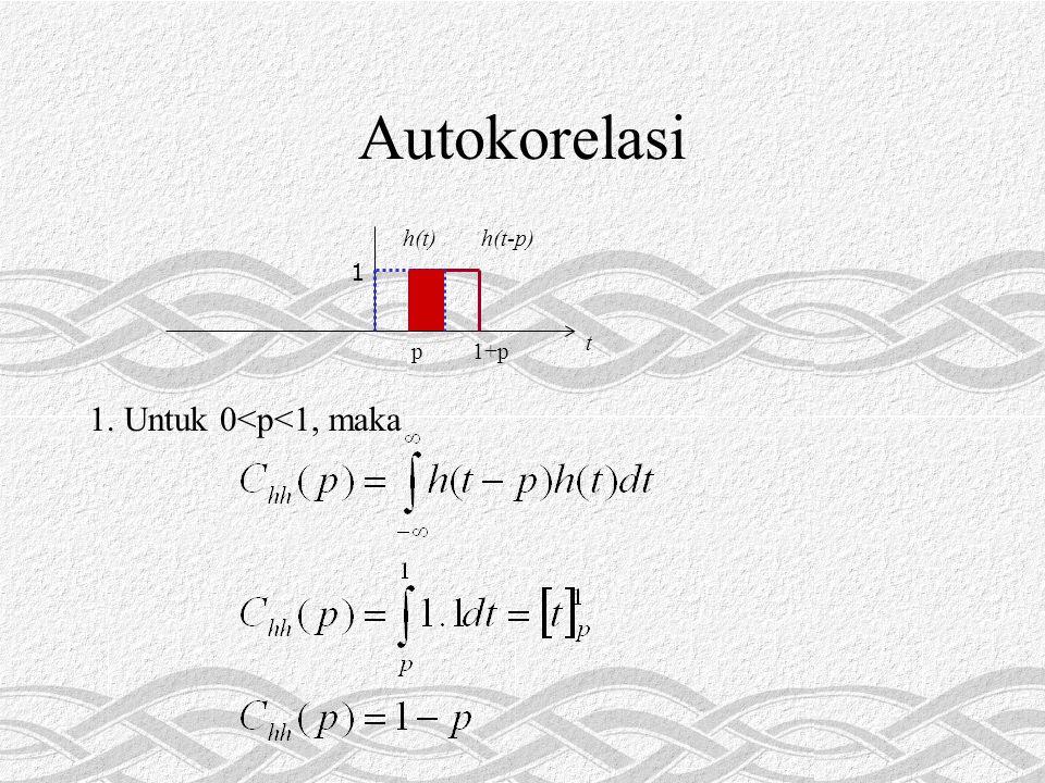 Autokorelasi 1 t 1+pp h(t-p)h(t) 1. Untuk 0<p<1, maka
