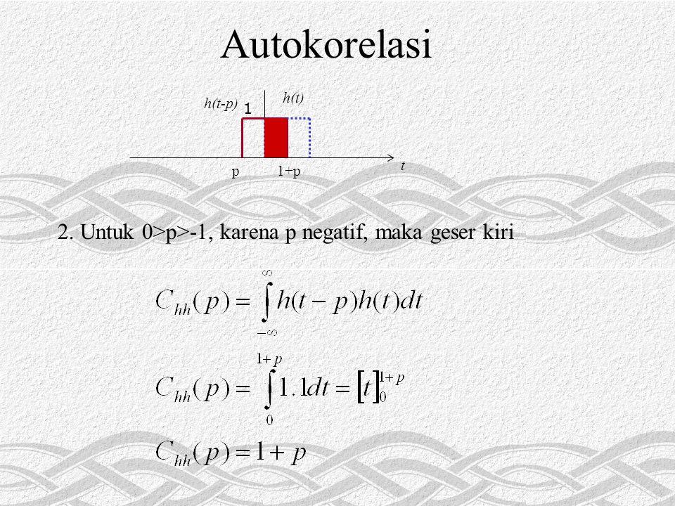 Autokorelasi 1 t 1+pp h(t-p) h(t) 2. Untuk 0>p>-1, karena p negatif, maka geser kiri