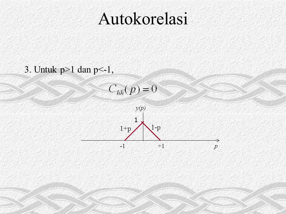 Autokorelasi 1 p y(p) +1 1+p 1-p 3. Untuk p>1 dan p<-1,
