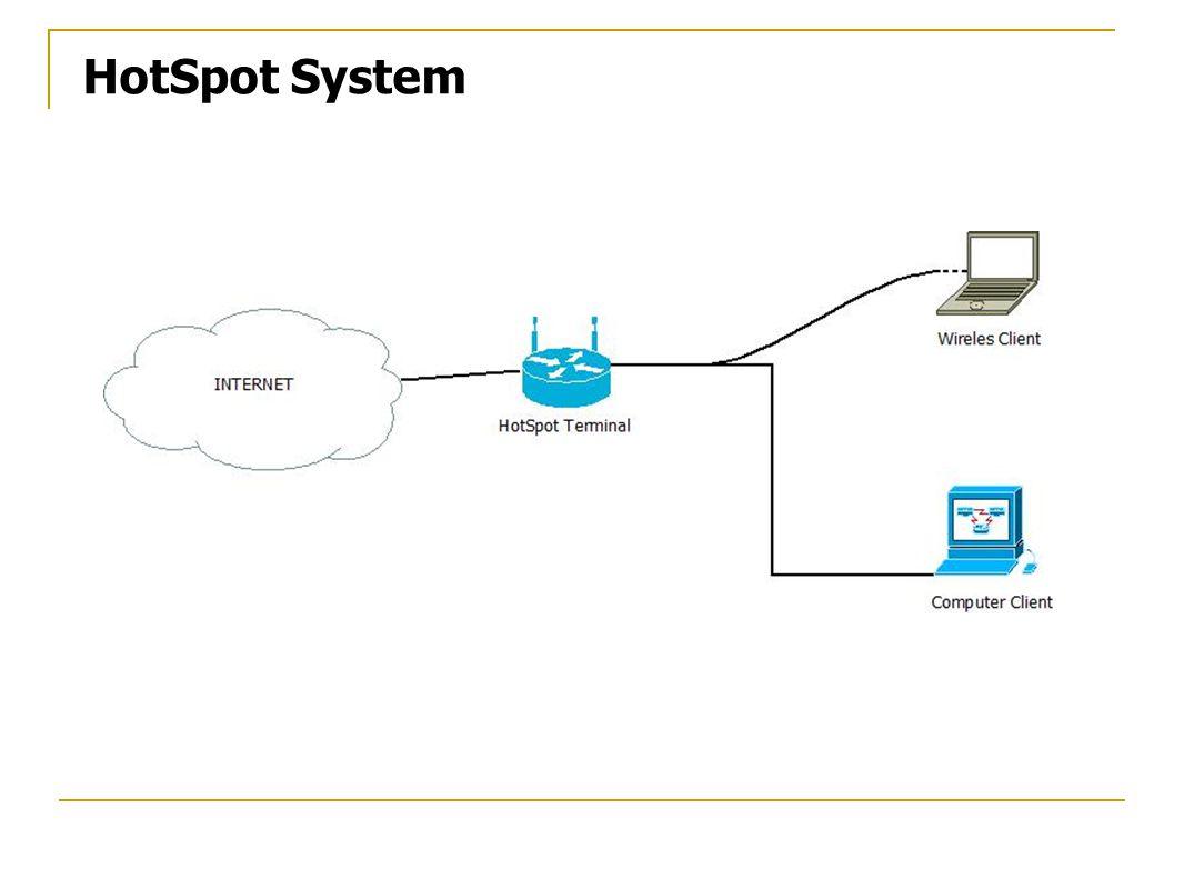 HotSpot System
