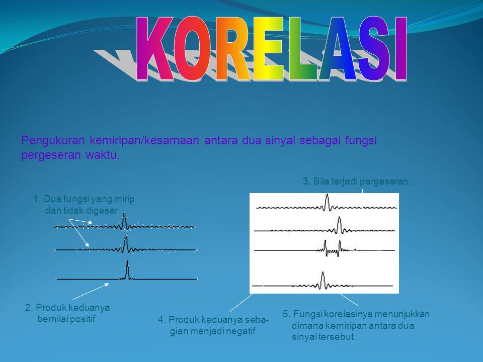 Pengukuran kemiripan/kesamaan antara dua sinyal sebagai fungsi pergeseran waktu. 1. Dua fungsi yang mirip dan tidak digeser 2. Produk keduanya bernila