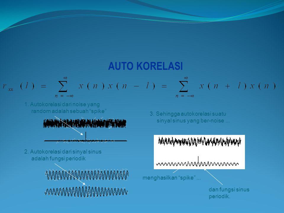 "AUTO KORELASI 1. Autokorelasi dari noise yang random adalah sebuah ""spike"" 2. Autokorelasi dari sinyal sinus adalah fungsi periodik 3. Sehingga autoko"