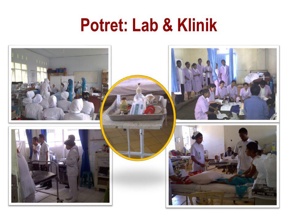 Potret: Lab & Klinik