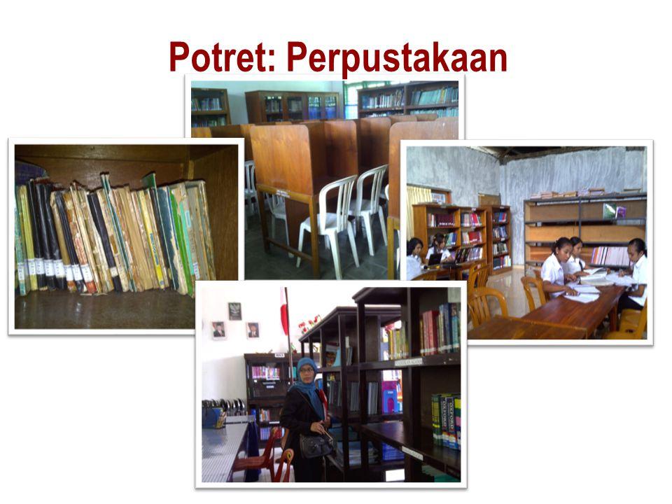 Potret: Perpustakaan