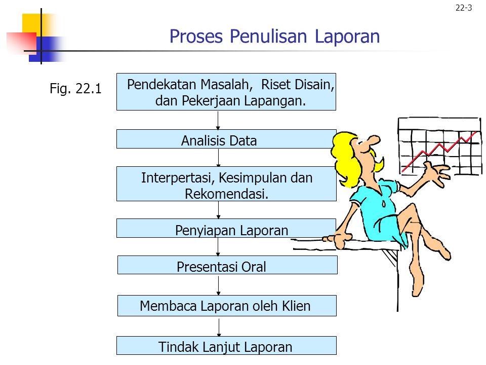 22-3 Proses Penulisan Laporan Fig. 22.1 Analisis Data Presentasi Oral Penyiapan Laporan Interpertasi, Kesimpulan dan Rekomendasi. Membaca Laporan oleh