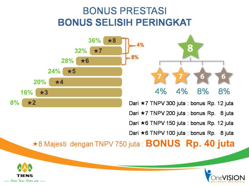  8 Majesti dengan TNPV 750 juta : BONUS Rp. 40 juta