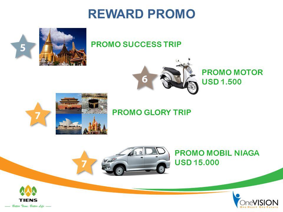 REWARD PROMO PROMO MOTOR USD 1.500 PROMO SUCCESS TRIP PROMO GLORY TRIP PROMO MOBIL NIAGA USD 15.000