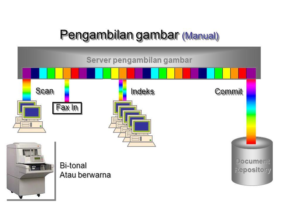 Document Repository Pengambilan gambar (Manual) ScanScan Bi-tonal Atau berwarna IndeksIndeks CommitCommit Fax In Server pengambilan gambar