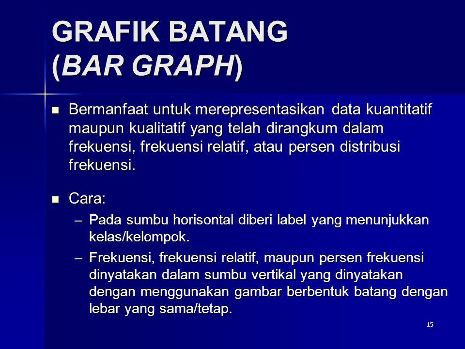 15 GRAFIK BATANG (BAR GRAPH)  Bermanfaat untuk merepresentasikan data kuantitatif maupun kualitatif yang telah dirangkum dalam frekuensi, frekuensi relatif, atau persen distribusi frekuensi.