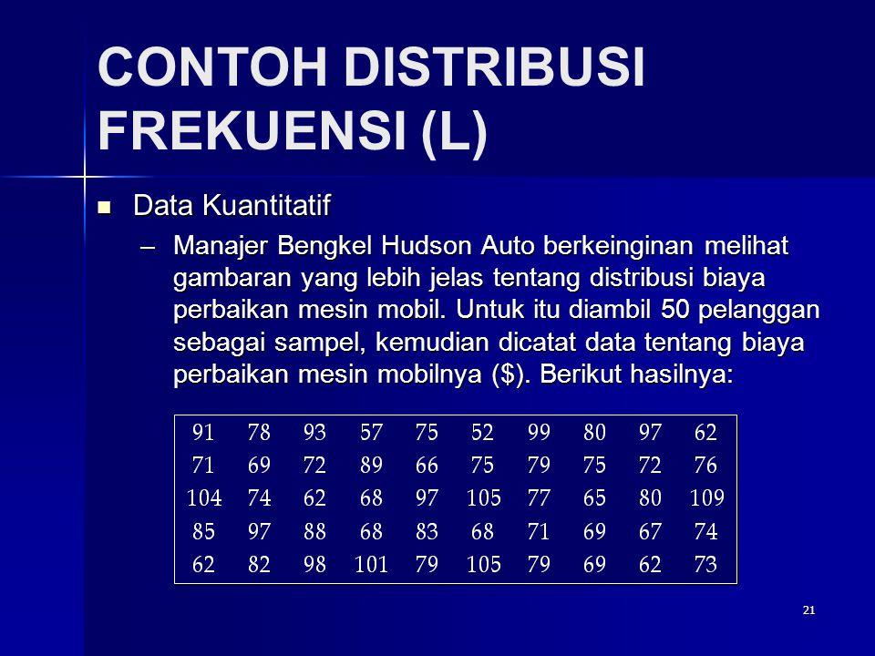 21 CONTOH DISTRIBUSI FREKUENSI (L)  Data Kuantitatif –Manajer Bengkel Hudson Auto berkeinginan melihat gambaran yang lebih jelas tentang distribusi biaya perbaikan mesin mobil.