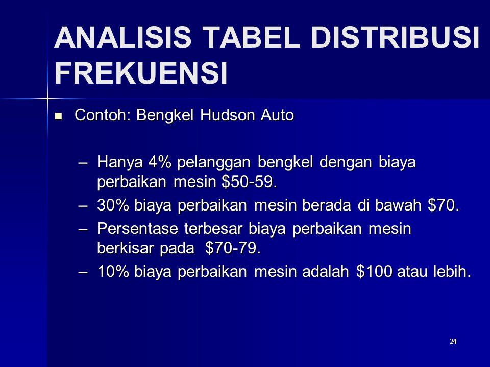 24 ANALISIS TABEL DISTRIBUSI FREKUENSI  Contoh: Bengkel Hudson Auto –Hanya 4% pelanggan bengkel dengan biaya perbaikan mesin $50-59.