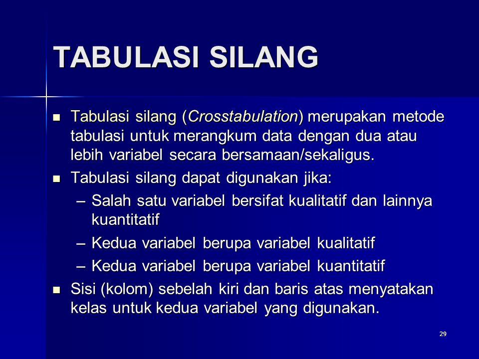 29 TABULASI SILANG  Tabulasi silang (Crosstabulation) merupakan metode tabulasi untuk merangkum data dengan dua atau lebih variabel secara bersamaan/sekaligus.