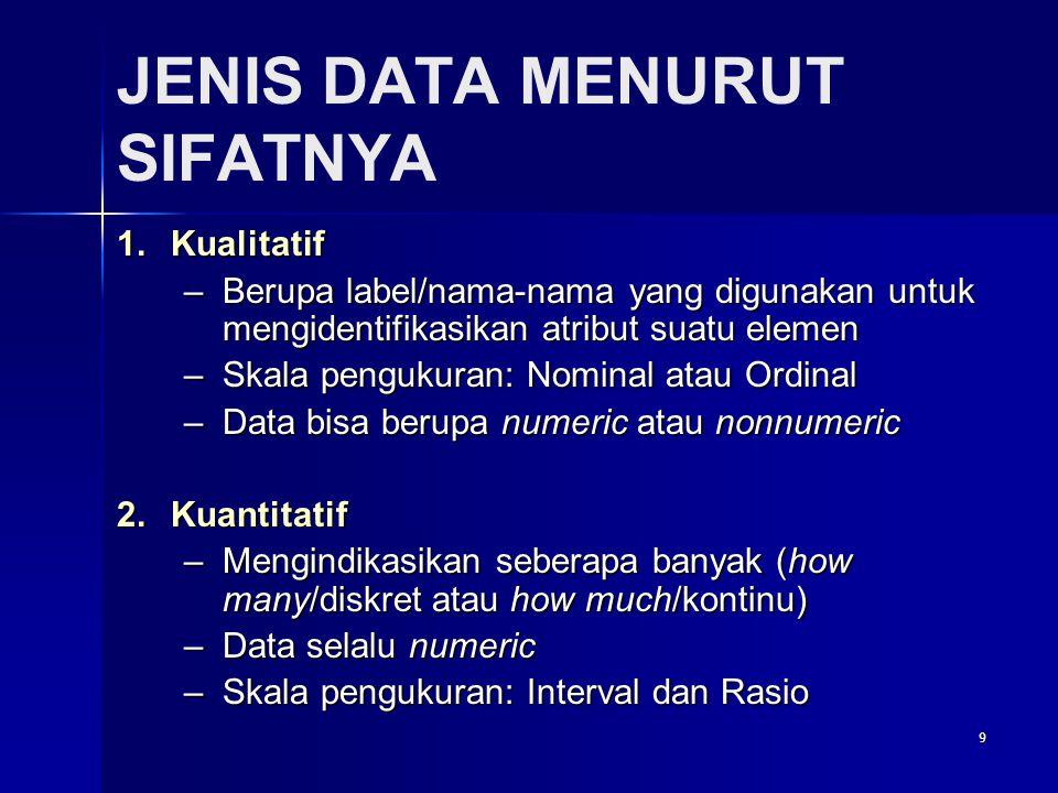 9 JENIS DATA MENURUT SIFATNYA 1.Kualitatif –Berupa label/nama-nama yang digunakan untuk mengidentifikasikan atribut suatu elemen –Skala pengukuran: Nominal atau Ordinal –Data bisa berupa numeric atau nonnumeric 2.Kuantitatif –Mengindikasikan seberapa banyak (how many/diskret atau how much/kontinu) –Data selalu numeric –Skala pengukuran: Interval dan Rasio