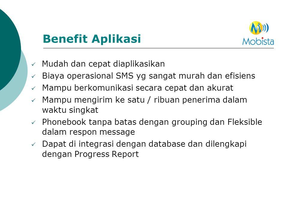Benefit Aplikasi  M udah dan cepat diaplikasikan  Biaya operasional SMS yg sangat murah dan efisiens  Mampu berkomunikasi secara cepat dan akurat 