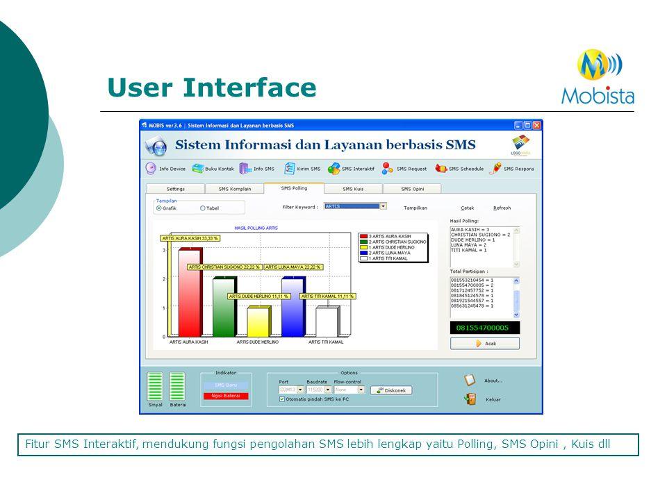 User Interface Fitur SMS Interaktif, mendukung fungsi pengolahan SMS lebih lengkap yaitu Polling, SMS Opini, Kuis dll