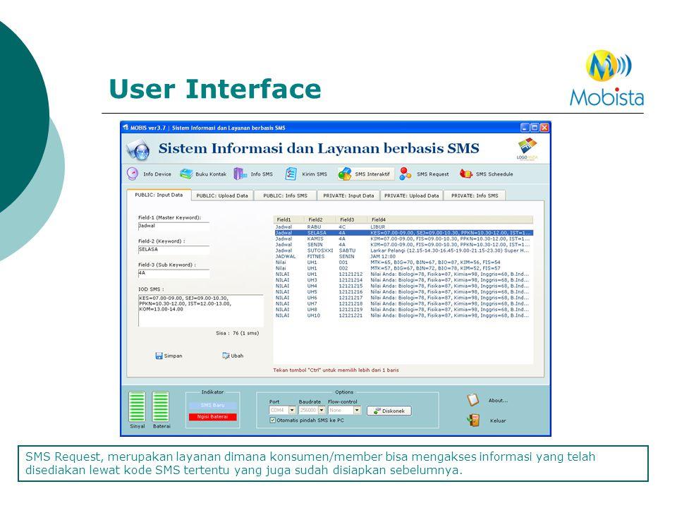 User Interface SMS Scheedule merupakan layanan tambahan dimana yang memungkinkan untuk mengirimkan SMS pada tanggal, jam dan menit yang di inginkan.