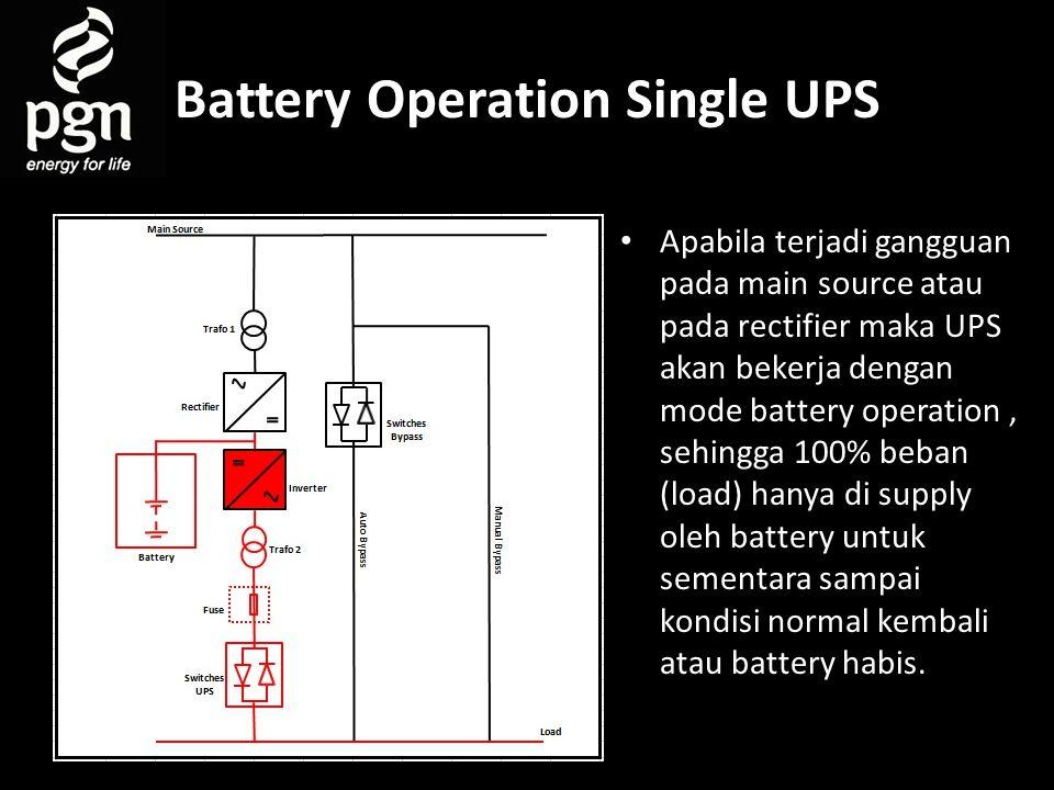 Battery Operation Single UPS • Apabila terjadi gangguan pada main source atau pada rectifier maka UPS akan bekerja dengan mode battery operation, sehingga 100% beban (load) hanya di supply oleh battery untuk sementara sampai kondisi normal kembali atau battery habis.