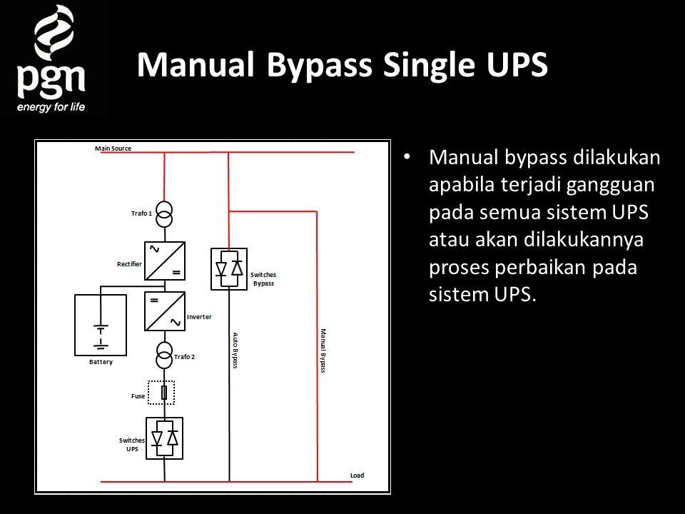 Manual Bypass Single UPS • Manual bypass dilakukan apabila terjadi gangguan pada semua sistem UPS atau akan dilakukannya proses perbaikan pada sistem UPS.