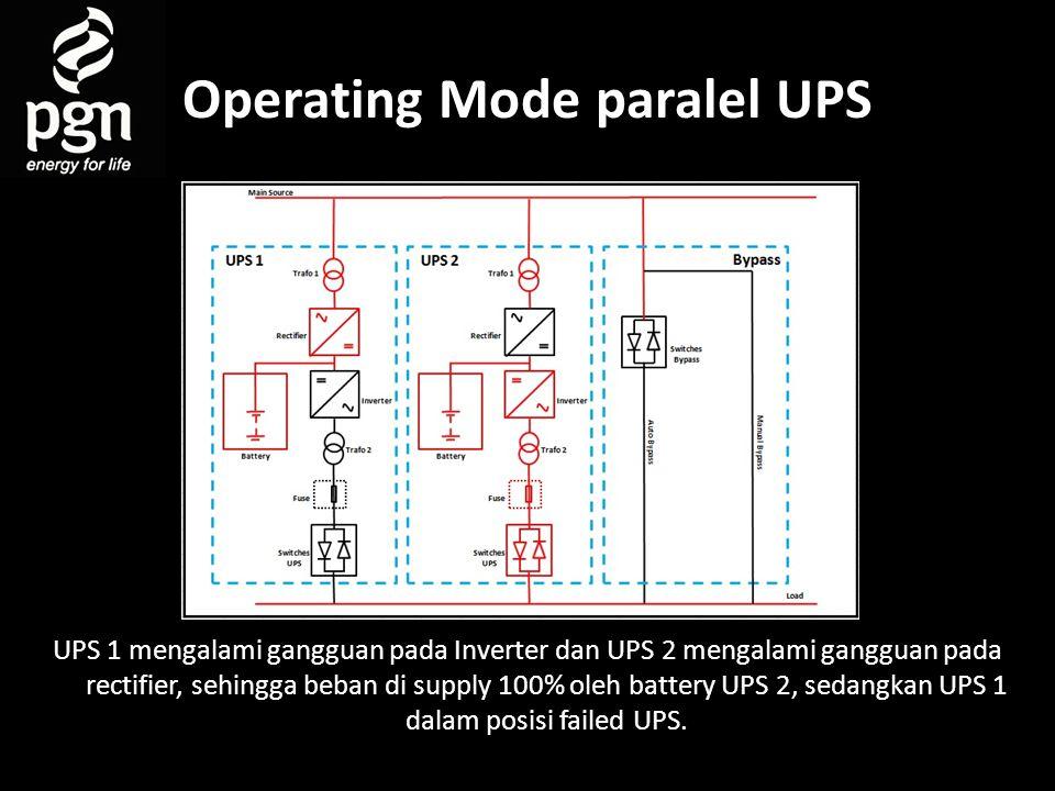UPS 1 mengalami gangguan pada Inverter dan UPS 2 mengalami gangguan pada rectifier, sehingga beban di supply 100% oleh battery UPS 2, sedangkan UPS 1 dalam posisi failed UPS.