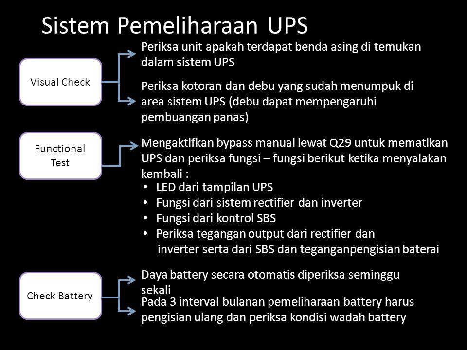 Visual Check Check Battery Functional Test Periksa unit apakah terdapat benda asing di temukan dalam sistem UPS Periksa kotoran dan debu yang sudah menumpuk di area sistem UPS (debu dapat mempengaruhi pembuangan panas) Mengaktifkan bypass manual lewat Q29 untuk mematikan UPS dan periksa fungsi – fungsi berikut ketika menyalakan kembali : • LED dari tampilan UPS • Fungsi dari sistem rectifier dan inverter ungsi dari kontrol SBS • Periksa tegangan output dari rectifier dan inverter serta dari SBS dan teganganpengisian baterai Daya battery secara otomatis diperiksa seminggu sekali Pada 3 interval bulanan pemeliharaan battery harus pengisian ulang dan periksa kondisi wadah battery Sistem Pemeliharaan UPS