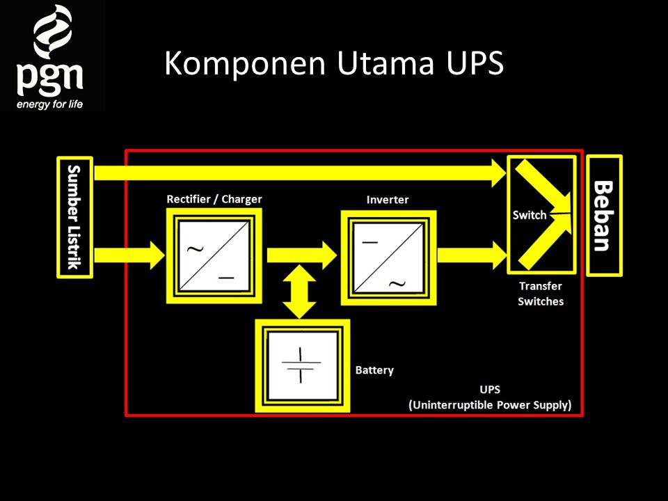 Komponen Utama UPS