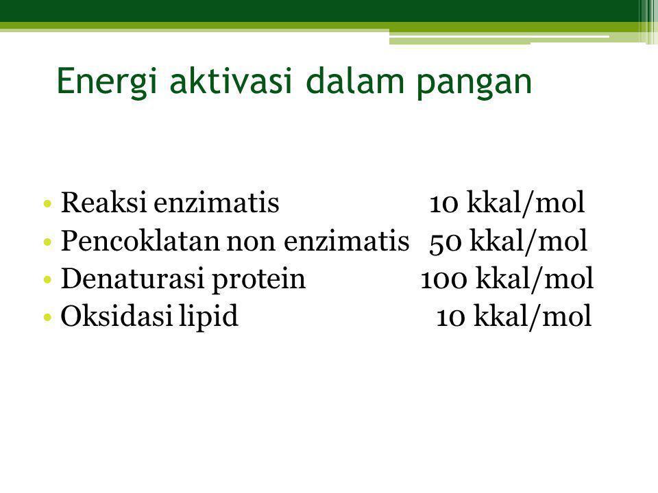 Energi aktivasi dalam pangan •Reaksi enzimatis10 kkal/mol •Pencoklatan non enzimatis50 kkal/mol •Denaturasi protein 100 kkal/mol •Oksidasi lipid 10 kkal/mol