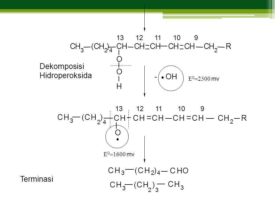 Dekomposisi Hidroperoksida -  OH CHCHCHCHCHCH 2 R(CH 2 ) 4 CH 3 O O H  (CH 2 ) 4 CH 3 CHCHCHCHCH 2 RCH O CH 3 (CH 2 ) 4 CHO 13 12 11 10 9 Terminasi (CH 2 ) 3 CH 3 CH 3  0  mv  0  mv