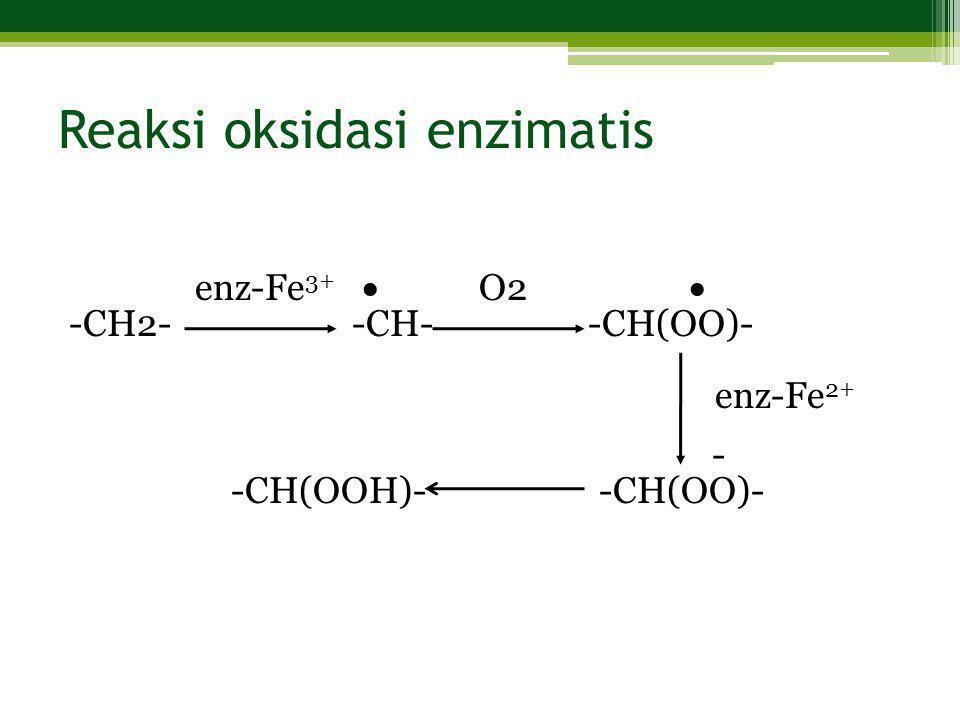 Reaksi oksidasi enzimatis enz-Fe 3+  O2  -CH2- -CH- -CH(OO)- enz-Fe 2+ - -CH(OOH)- -CH(OO)-