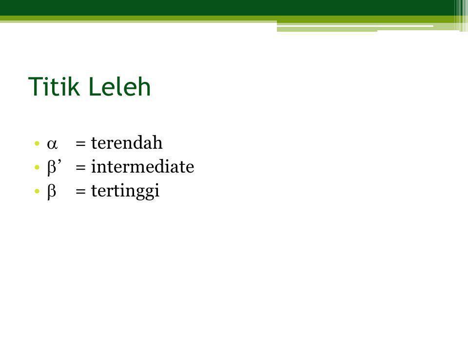 Titik Leleh •  = terendah •  '= intermediate •  = tertinggi